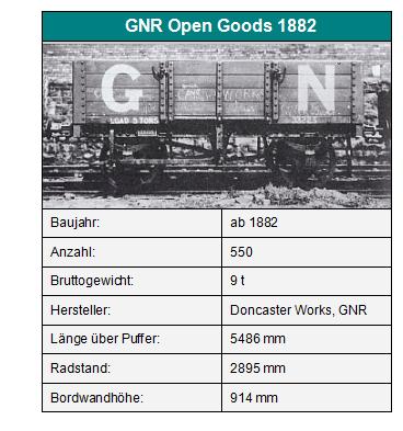 GNR_OpenGoods_Daten.png