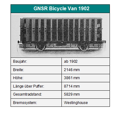 GNoSR_BicycleVan_1902_Tabelle.png