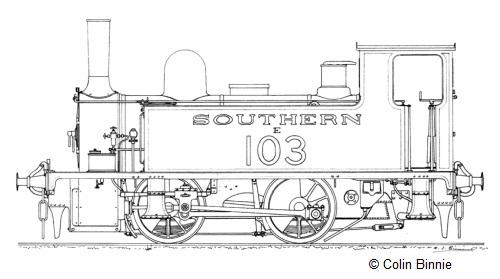 LSWR_B4_Zeichnung_Copyright_Binnie.jpg