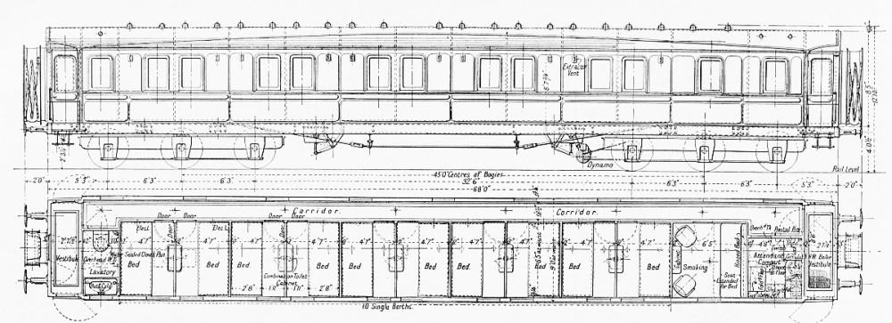 WCJS_Schlafwagen_1914.jpg