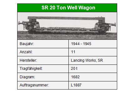 SR_20TonWellWagon_1944.png