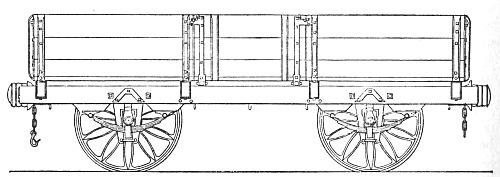 g%C3%BCterwagen.jpg