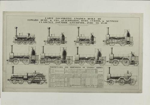Dampflokomotiven_EdwardBury_1830-1849.jpg