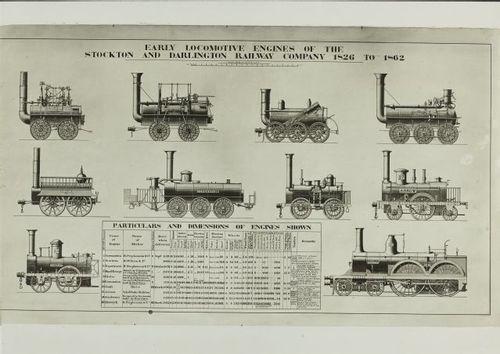 Dampflokomotiven_SDR_1826-1862.jpg