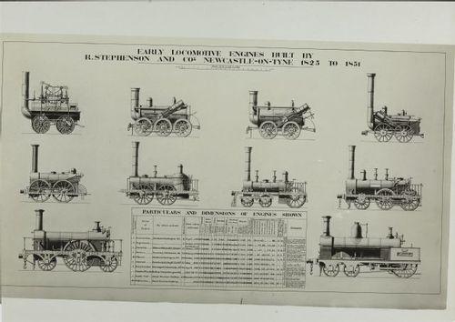 Dampflokomotiven_Stephenson_1825-1851.jpg