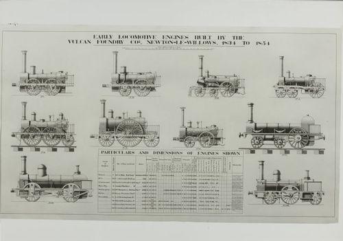 Dampflokomotiven_VulcanFoundry_1834-1854.jpg