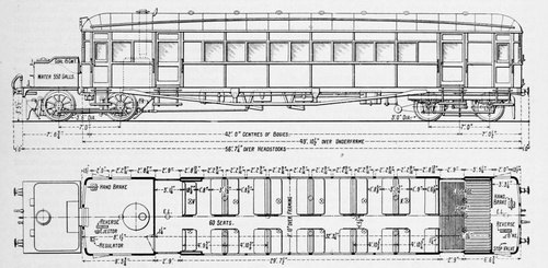 LNER_Clayton_Steam_Railcar.jpg