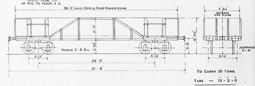 NER_30t_SteelGoodsWagon.jpg