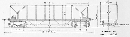 NER_40t_SteelHopperCoalWagon.jpg