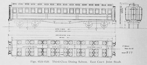 ECJS_ThirdClass_Dining_1900.jpg