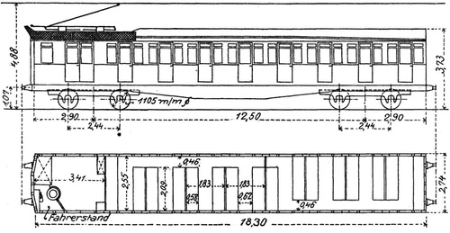 LBSCR_Triebwagen.jpg