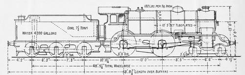 LNER_D49_Class_Zeichnung.jpg