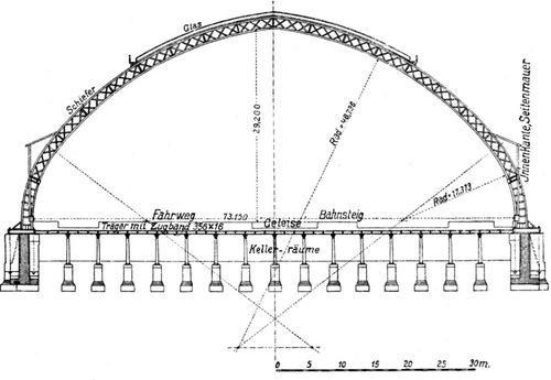 HallenKonstruktion_StPancras_1912.jpg