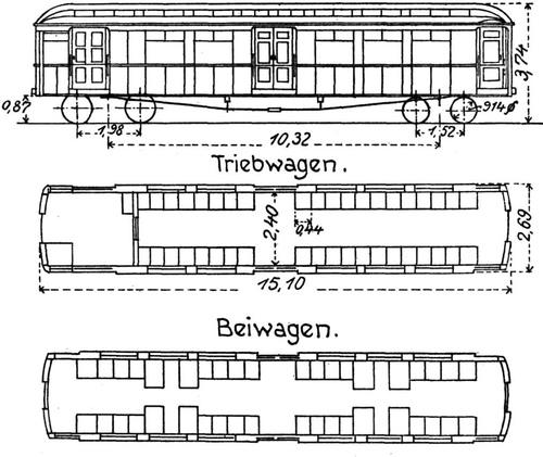 DistrictRailway_Triebwagen_Zeichnung.jpg